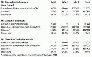 Steuern Auf Pension Berechnen : lll pensionskasseneinkauf in die pensionskasse einkaufen 2 s ule finanzmonitor ~ Themetempest.com Abrechnung