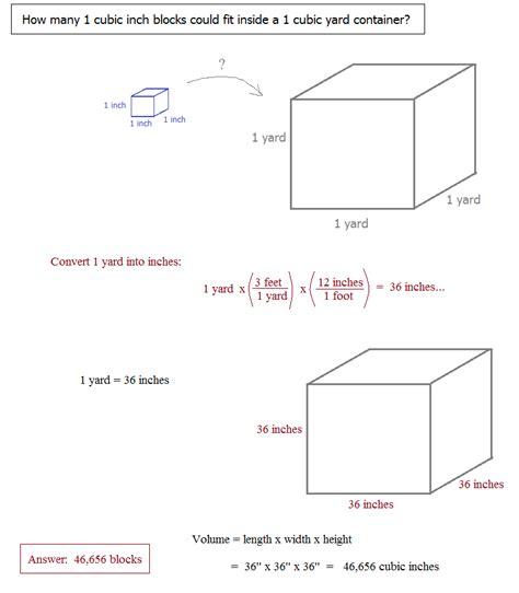 Math Plane Conversions