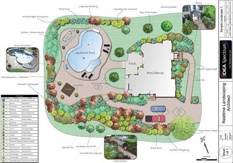 professional landscape plan software pertaining