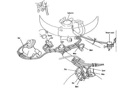 Nissan Pickup Wiring Diagram Online