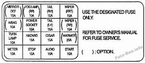 Fuse Box Diagram  U0026gt  Kia Rio  Dc  2000
