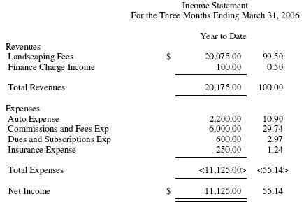 Sample Income Statement  Resume Template Sample. Print A Calendar September 2018 Template. Log In Sheet Template. Marketing Communications Specialist Resumes Template. Photo Album Cover Page Template. Sample Cover Letter Dental Assistant Template. Top Customer Service Jobs Template. Vacation Travel Itinerary Template. Sample Child Support Agreement Contract