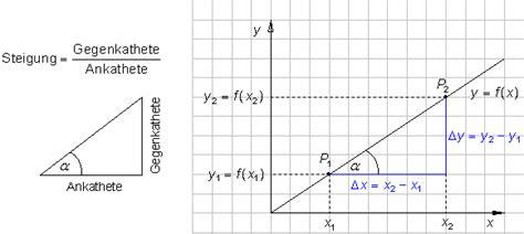 lineare funktionen zum wiki