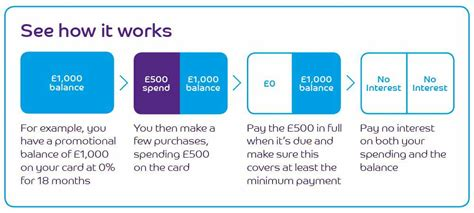 We did not find results for: Understanding interest - Interest rates & balances | Barclaycard