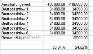 Anschaffungswert Berechnen : interner zinssatz irr internal rate of return allgemeines b rsenwissen wertpapier forum ~ Themetempest.com Abrechnung