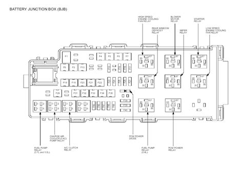 Ford Mustang Engine Diagram Downloaddescargar