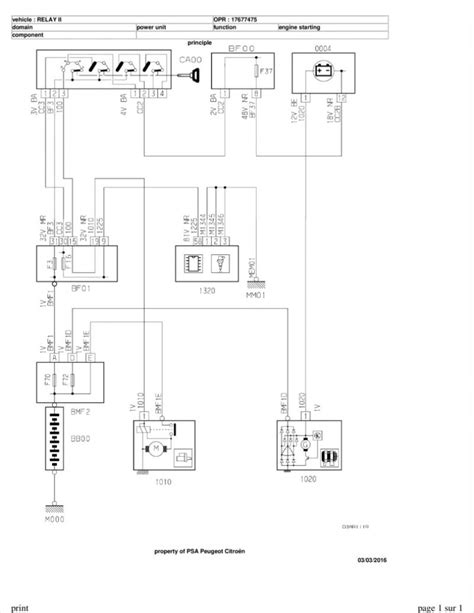 citroen berlingo wiring diagram pdf wiring diagram
