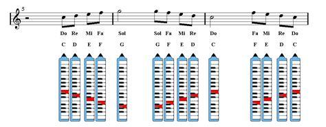 beauty   beast melodica sheet  guitar chords