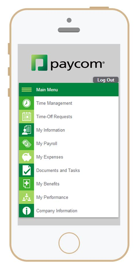 Employee Sign In Paycom | Share The Knownledge