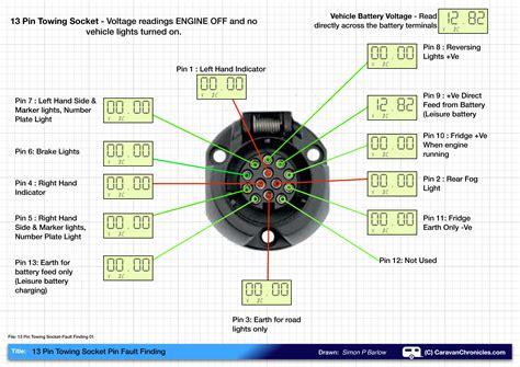 towbar electrics wiring diagram 7 pin 37 wiring diagram