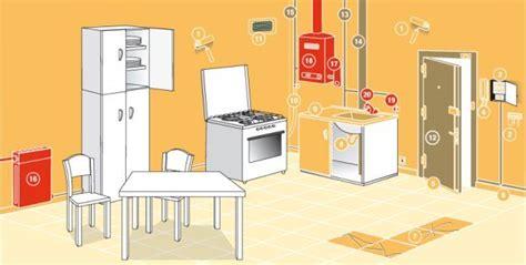 norme prise cuisine la sécurité électrique dans votre cuisine notre priorité