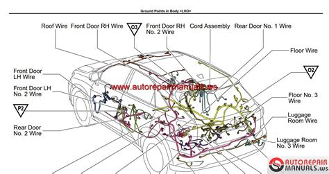 lexus rx wiring diagram wiring diagram