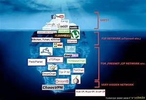 What is the Deep Web? [Turkish] Deep Web nedir? [Türkçe]