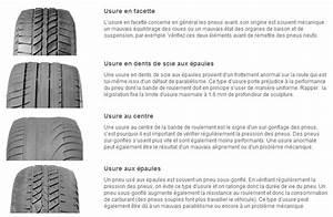 Réglage Parallélisme : quand faut il changer ses pneus ~ Gottalentnigeria.com Avis de Voitures
