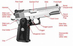 Sgt Al U0026 39 S Blog  Why A Glock