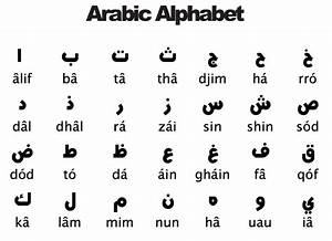 arabic alphabet for the beginners loving printable With learn arabic letters for kids