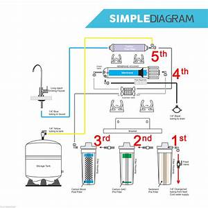 Mret Water Activator With 5 Stage Reverse Osmosis Water Filter