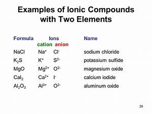 Chapter 4 Octet Rule and Ions - ppt video online download
