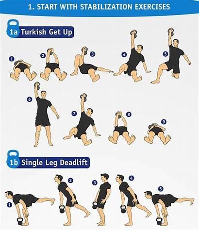 Kettlebell Workout Beginner Training Leg Guide Workouts