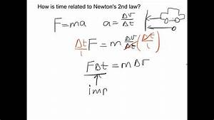 Impulse Equation Derivation - YouTube