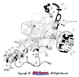watch more like 96 club car engine diagram also v8 engine wiring diagram on 96 club car engine diagram