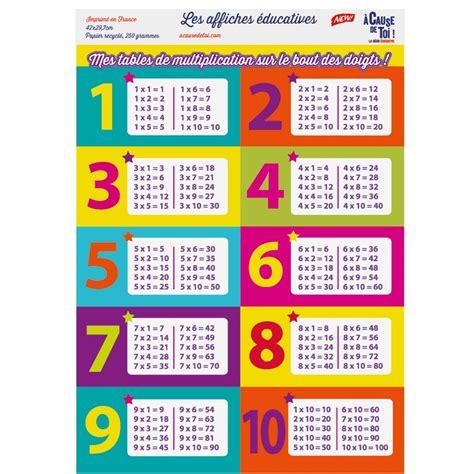 generateur tables de multiplication search results for tables de multiplication ce2 imprimer calendar 2015