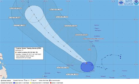 Find images of tropical storm. Tropical storm 27W weakens slightly & still forecast to ...