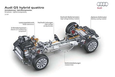 Cutaway Of New Audi Q5 Hybrid Drivetrain, Size