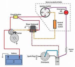 Mercruiser Slave Solenoid Wiring Diagram