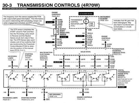 ford explorer transmission wiring harness diagram wiring