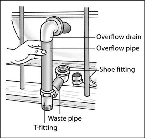 tub overflow gasket diagram how to install a new bathtub dummies