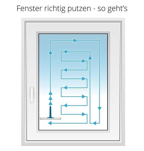 Wohnung Richtig Putzen by Fenster Putzen Anleitung Putzen Fenster