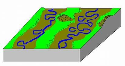 River Landscape Flowing Age Erosion Animation Processes