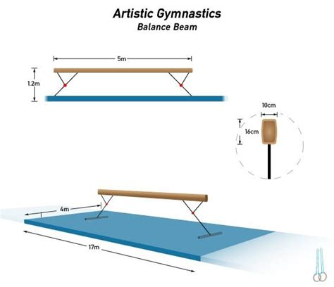 Gymnastics Floor Mat Dimensions by 99 Best Images About Back Yard On Pictures