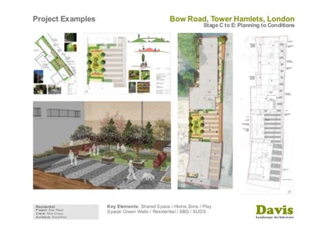 Davis Landscape Architecture Company Presentation 2015
