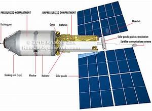 Russia works on a new-generation space module