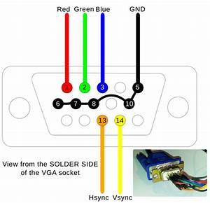 Soldering Vga Cables And The Pin Layout
