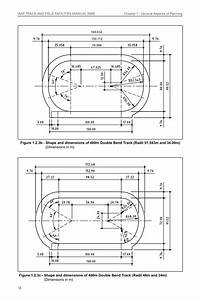 Iaaf Track And Field Facilities Manual 2008 Edition