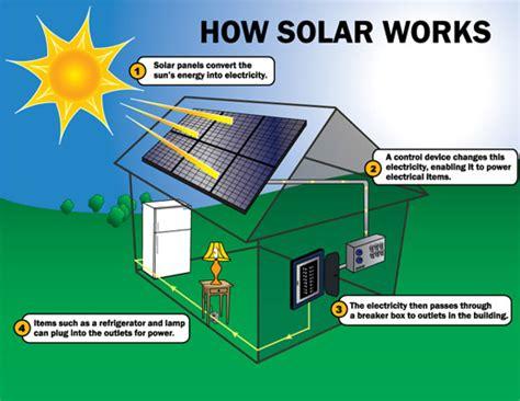 solar panels diagram home solar panel installation diagram politusic