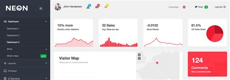 Top 25 Best-selling Admin/dashboard Website Templates