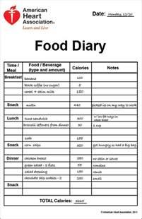 Printable Food Journal Diary