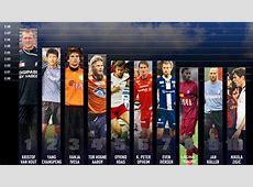 ¿Quiénes son los 10 jugadores más altos del mundo? Deporcom
