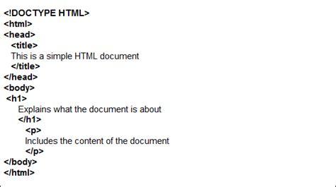 hypertext markup language html markup language for
