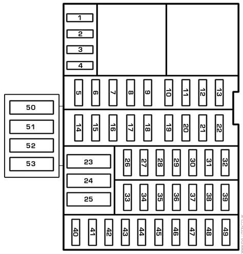 smart  fuse box diagram  wiring diagram images