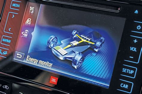 electric car battery life explained carbuyer