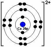 Lewis Dot Diagram For Calcium Atom : ionic bonding explained what is an ionic bond electron ~ A.2002-acura-tl-radio.info Haus und Dekorationen