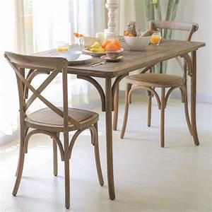 Petite Table Ikea : petite table ronde ikea maison design ~ Preciouscoupons.com Idées de Décoration