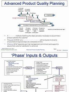 Apqp Process Flow Diagram Example