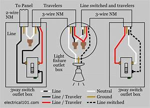 Three Way Switch Dimmer Wiring Diagram - Database