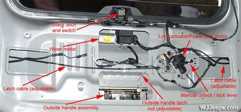 tailgate wont open   latch mechanism jeep